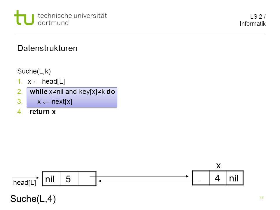 x nil 5 4 nil Suche(L,4) Datenstrukturen Suche(L,k) x  head[L]